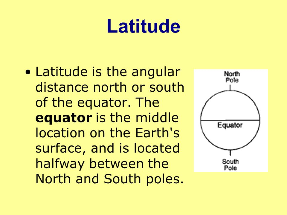 Latitude Latitude is the angular distance north or south of the equator.