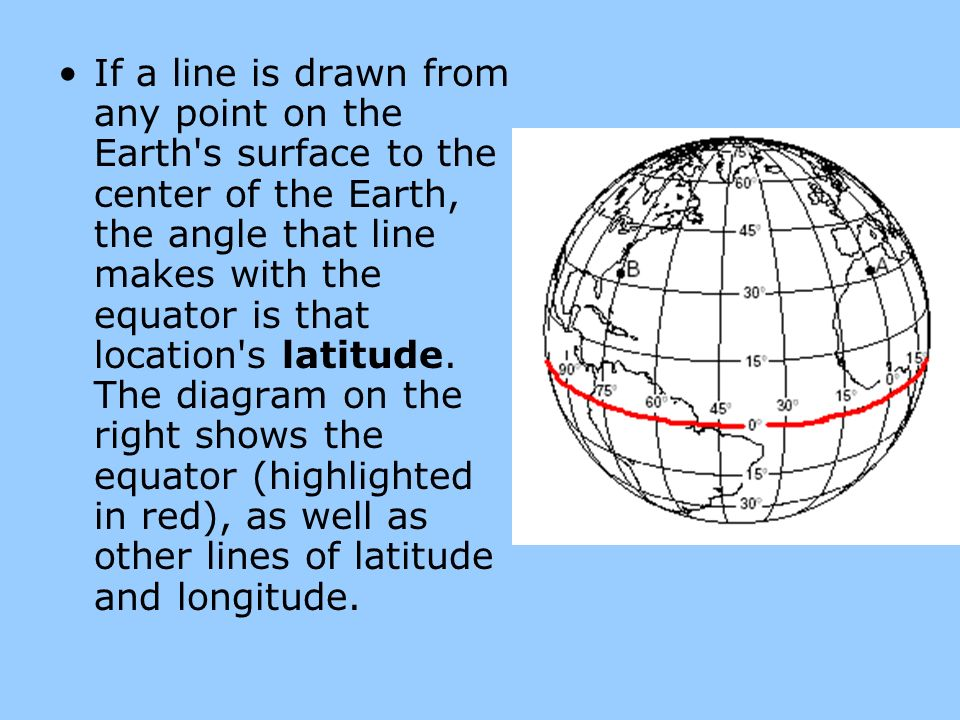 If a line is drawn from any point on the Earth s surface to the center of the Earth, the angle that line makes with the equator is that location s latitude.