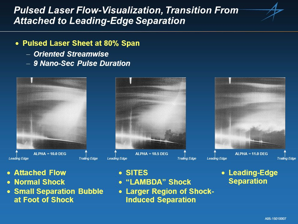 Pulsed Laser Flow-Visualization, Transition From Attached to Leading-Edge Separation Pulsed Laser Sheet at 80% Span Oriented Streamwise 9 Nano-Sec Pul