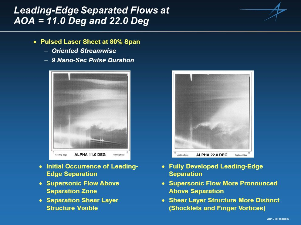 Leading-Edge Separated Flows at AOA = 11.0 Deg and 22.0 Deg Pulsed Laser Sheet at 80% Span Oriented Streamwise 9 Nano-Sec Pulse Duration Initial Occur