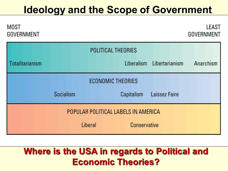 Political Theories TotalitarianismTotalitarianism = govt.