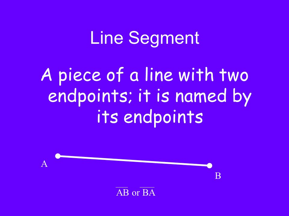 Line Segment A piece of a line with two endpoints; it is named by its endpoints A B AB or BA