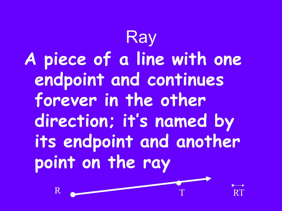Ray A piece of a line with one endpoint and continues forever in the other direction; its named by its endpoint and another point on the ray R T RT
