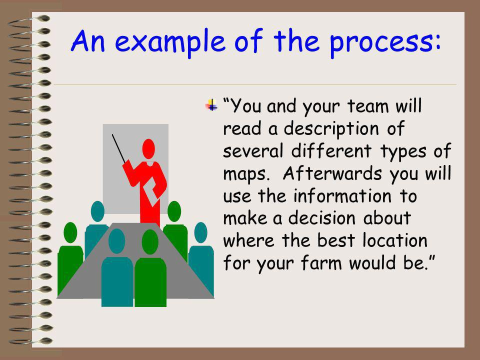 The steps for the process cant be ambiguous.