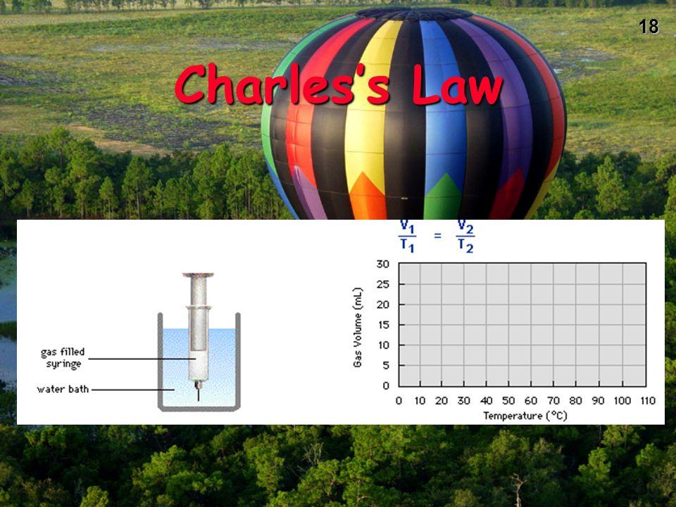 17 Charless original balloon Modern long-distance balloon