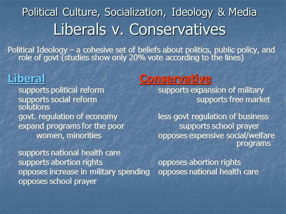 Political Culture, Socialization, Ideology & Media Liberals v. Conservatives Political Ideology – a cohesive set of beliefs about politics, public pol