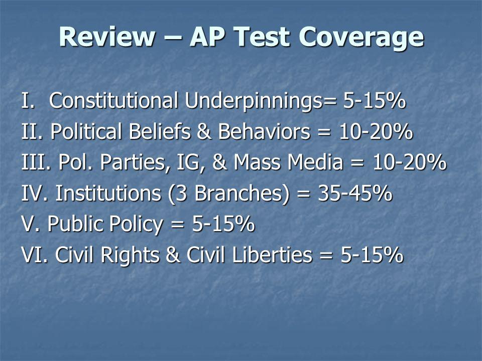 Review – AP Test Coverage I. Constitutional Underpinnings= 5-15% II. Political Beliefs & Behaviors = 10-20% III. Pol. Parties, IG, & Mass Media = 10-2