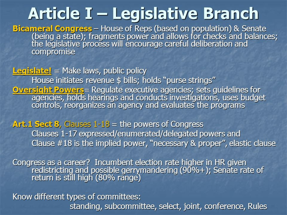 Article I – Legislative Branch Bicameral Congress – House of Reps (based on population) & Senate (being a state); fragments power and allows for check