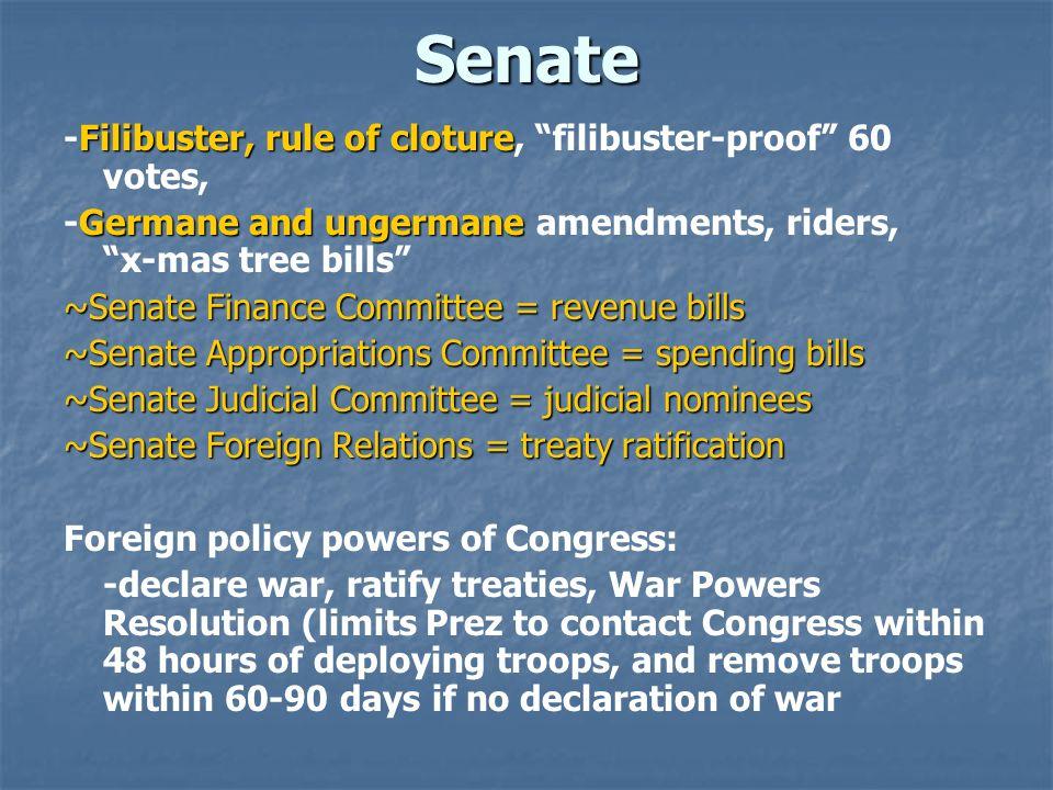 Senate Filibuster, rule of cloture -Filibuster, rule of cloture, filibuster-proof 60 votes, Germane and ungermane -Germane and ungermane amendments, r