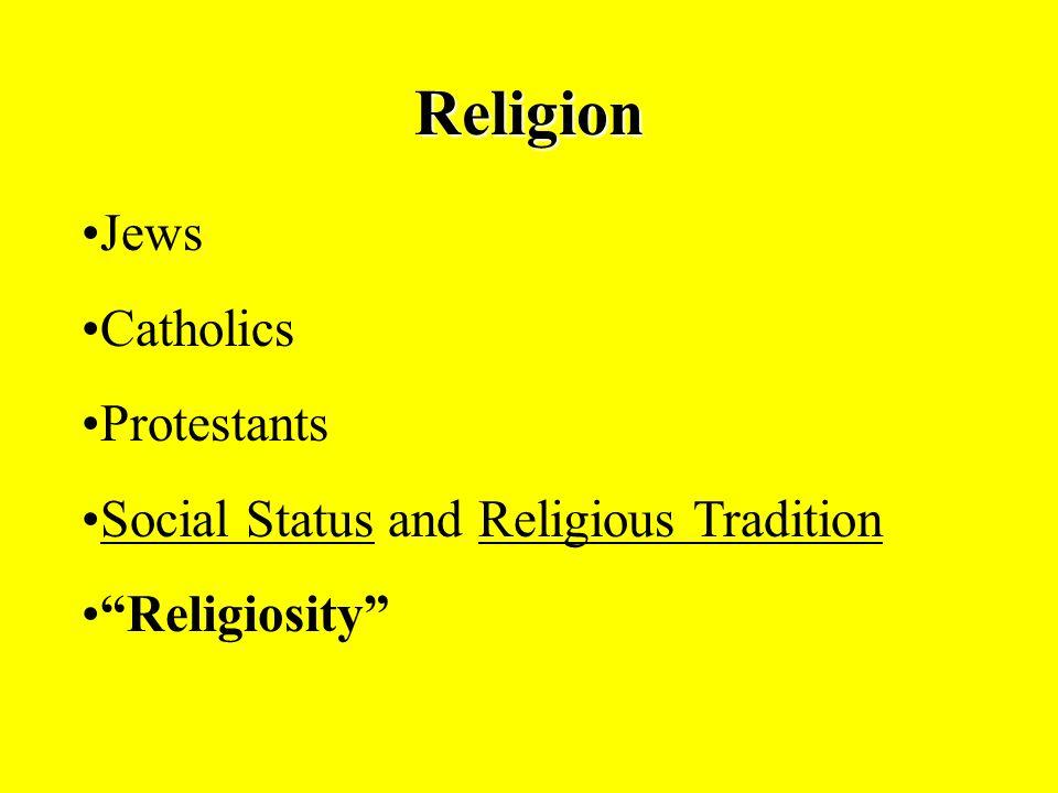 Religion Jews Catholics Protestants Social Status and Religious Tradition Religiosity