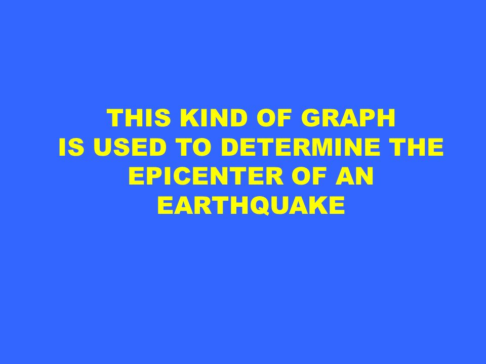 THIS KIND OF GRAPH IS USED TO DETERMINE THE EPICENTER OF AN EARTHQUAKE
