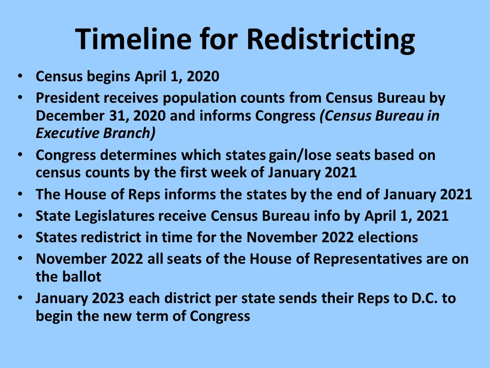 Timeline for Redistricting Census begins April 1, 2020 President receives population counts from Census Bureau by December 31, 2020 and informs Congress (Census Bureau in Executive Branch) Congress determines which states gain/lose seats based on census counts by the first week of January 2021 The House of Reps informs the states by the end of January 2021 State Legislatures receive Census Bureau info by April 1, 2021 States redistrict in time for the November 2022 elections November 2022 all seats of the House of Representatives are on the ballot January 2023 each district per state sends their Reps to D.C.