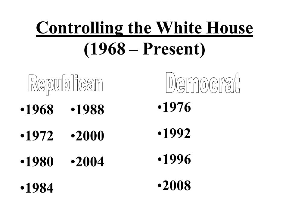 Controlling the White House (1968 – Present) 1968 1972 1980 1984 1976 1992 1996 2008 1988 2000 2004