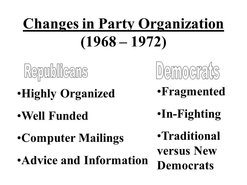 Changes in Party Organization (1968 – 1972) Highly Organized Well Funded Computer Mailings Advice and Information Fragmented In-Fighting Traditional v