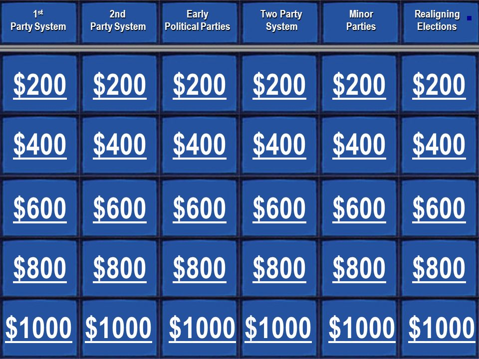 h $ 1000 Realigning Elections Beginning with this election, the Democratic Party would dominate the Presidency and the Congress until IKE came home from Europe.