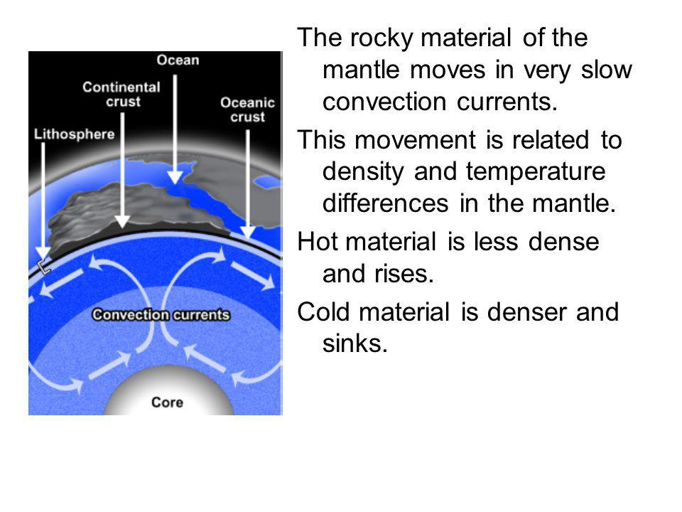 Convection Currents in The Mantle Cause The Rocky Material of The Mantle Moves in Very Slow Convection Currents