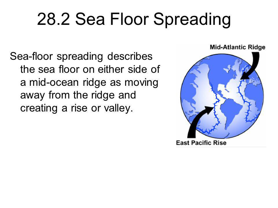28.2 Sea Floor Spreading Sea-floor spreading describes the sea floor on either side of a mid-ocean ridge as moving away from the ridge and creating a rise or valley.