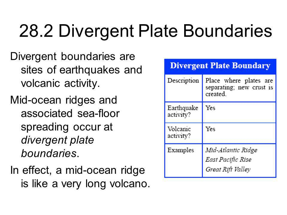 28.2 Divergent Plate Boundaries Divergent boundaries are sites of earthquakes and volcanic activity. Mid-ocean ridges and associated sea-floor spreadi