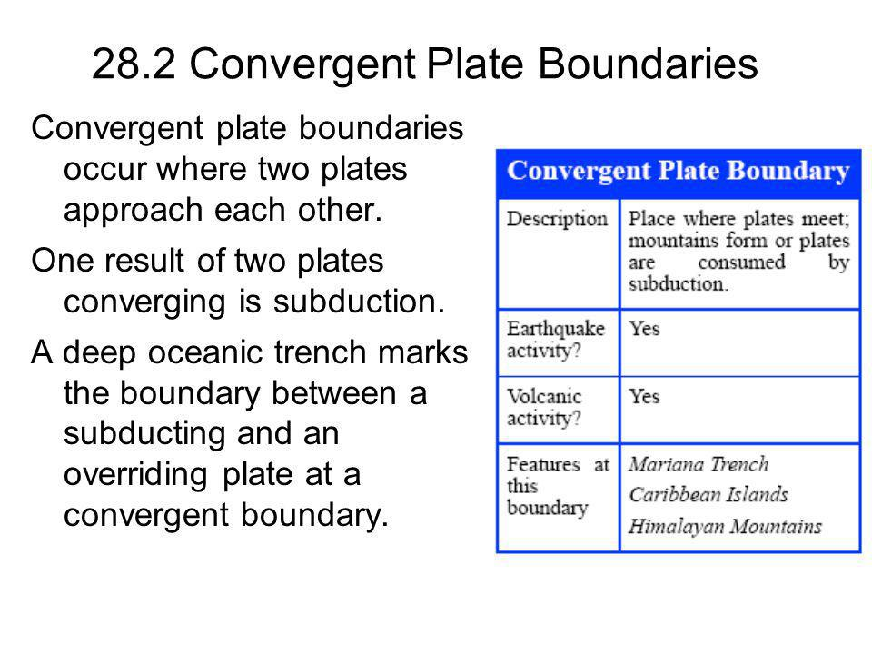 28.2 Convergent Plate Boundaries Convergent plate boundaries occur where two plates approach each other. One result of two plates converging is subduc