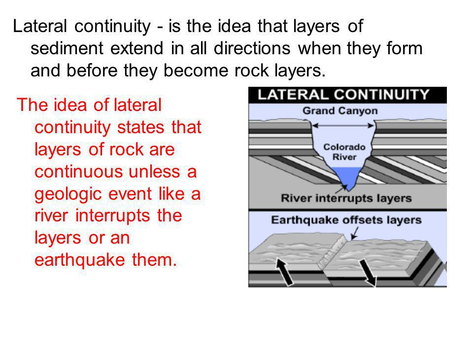 Lateral continuity - is the idea that layers of sediment extend in all directions when they form and before they become rock layers. The idea of later