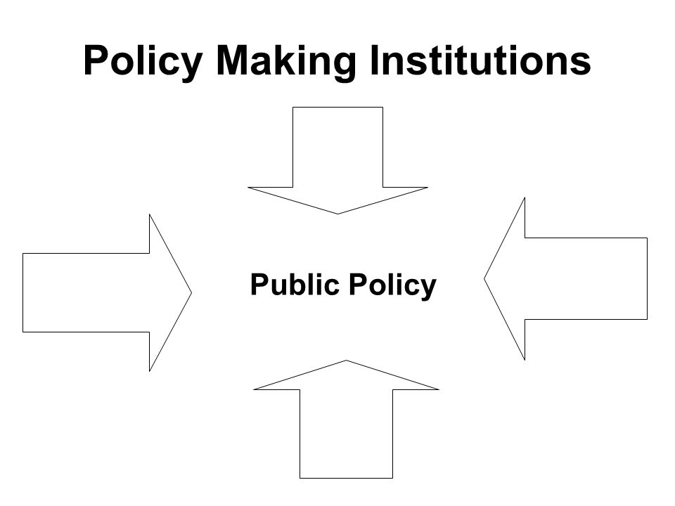 Policy Making Institutions Public Policy