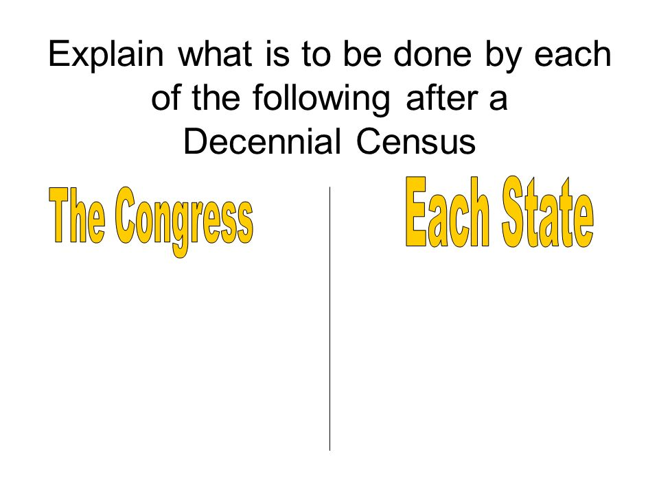 Explain what is to be done by each of the following after a Decennial Census