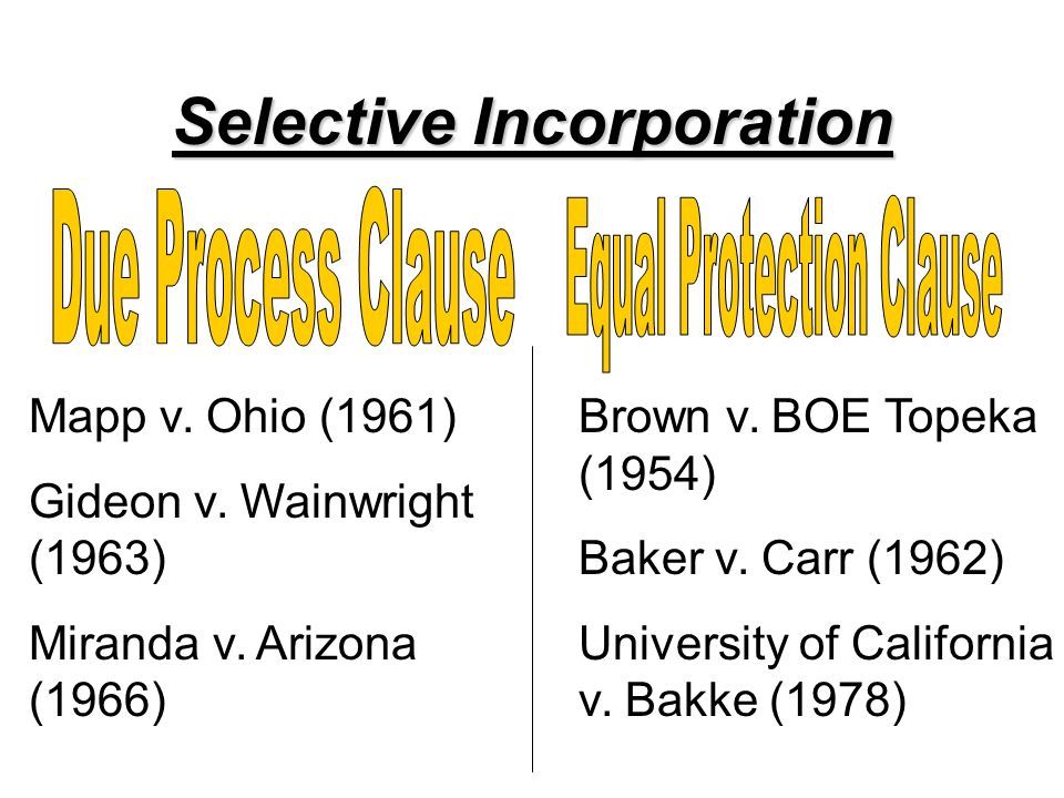 Selective Incorporation Mapp v. Ohio (1961) Gideon v.