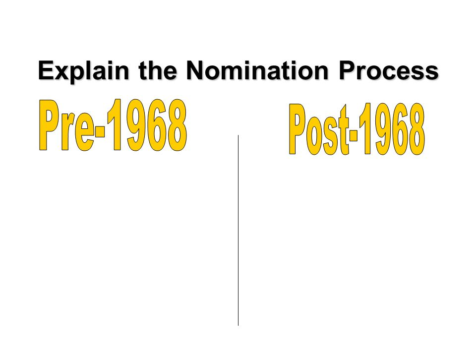 Explain the Nomination Process