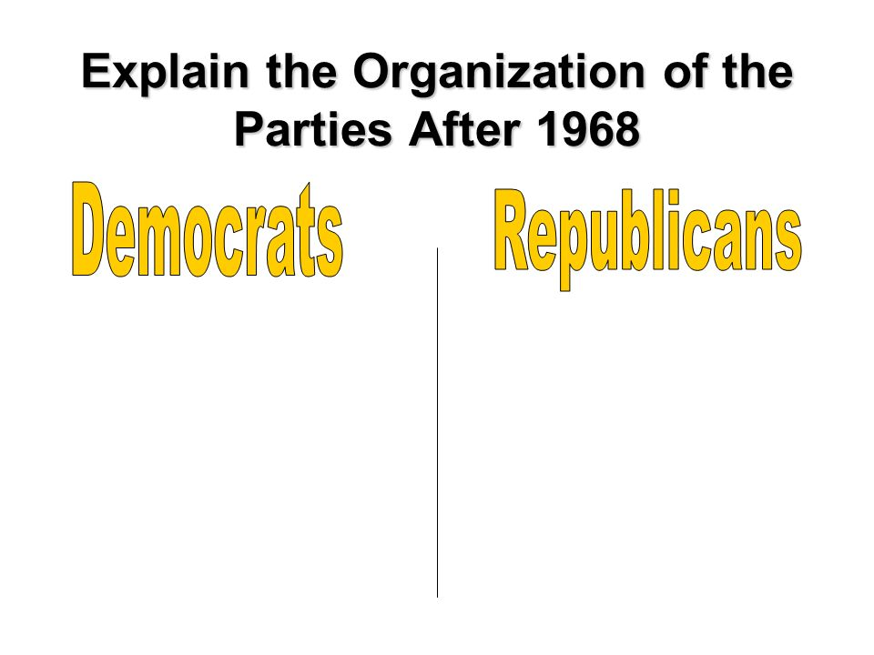 Explain the Organization of the Parties After 1968