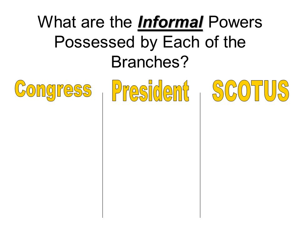 Informal What are the Informal Powers Possessed by Each of the Branches?