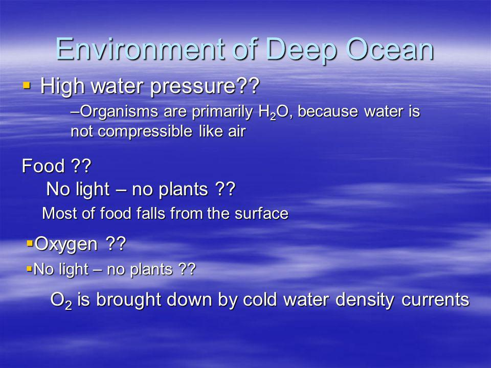 Environment of Deep Ocean High water pressure?.High water pressure?.
