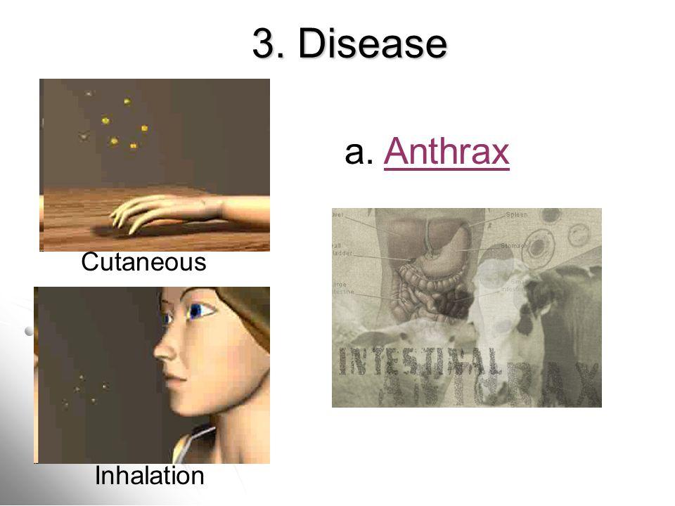 3. Disease a. AnthraxAnthrax Cutaneous Inhalation