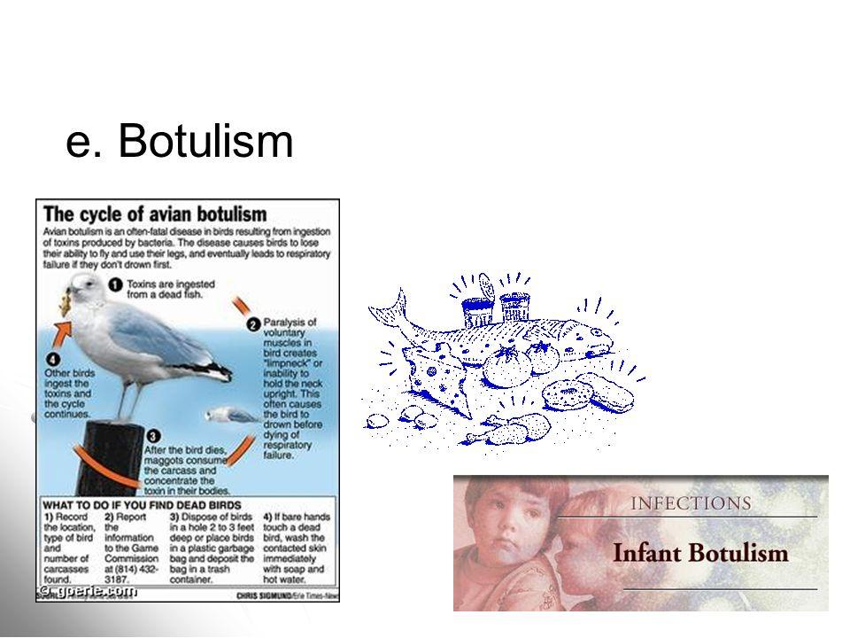 e. Botulism