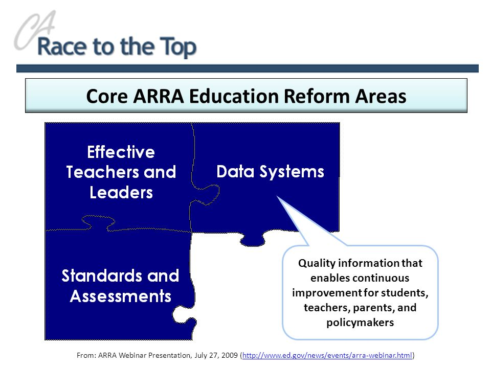 Core ARRA Education Reform Areas From: ARRA Webinar Presentation, July 27, 2009 (http://www.ed.gov/news/events/arra-webinar.html)http://www.ed.gov/news/events/arra-webinar.html Quality information that enables continuous improvement for students, teachers, parents, and policymakers