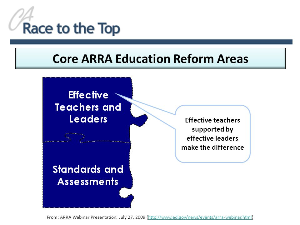 Core ARRA Education Reform Areas Effective Teachers and Leaders From: ARRA Webinar Presentation, July 27, 2009 (http://www.ed.gov/news/events/arra-webinar.html)http://www.ed.gov/news/events/arra-webinar.html Effective teachers supported by effective leaders make the difference