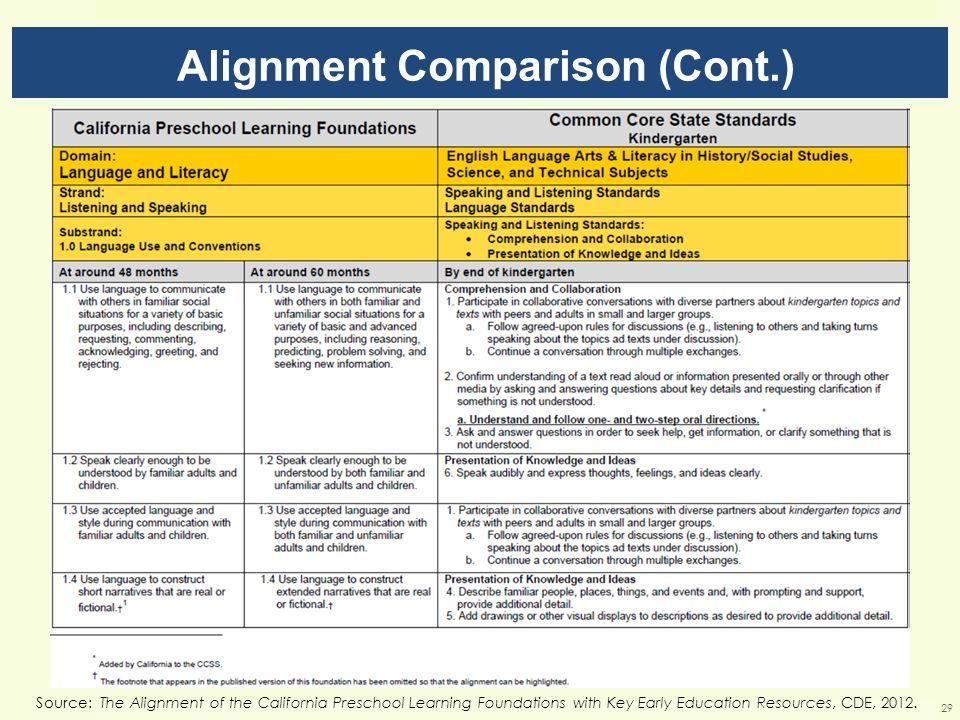 Alignment Comparison (Cont.) 29