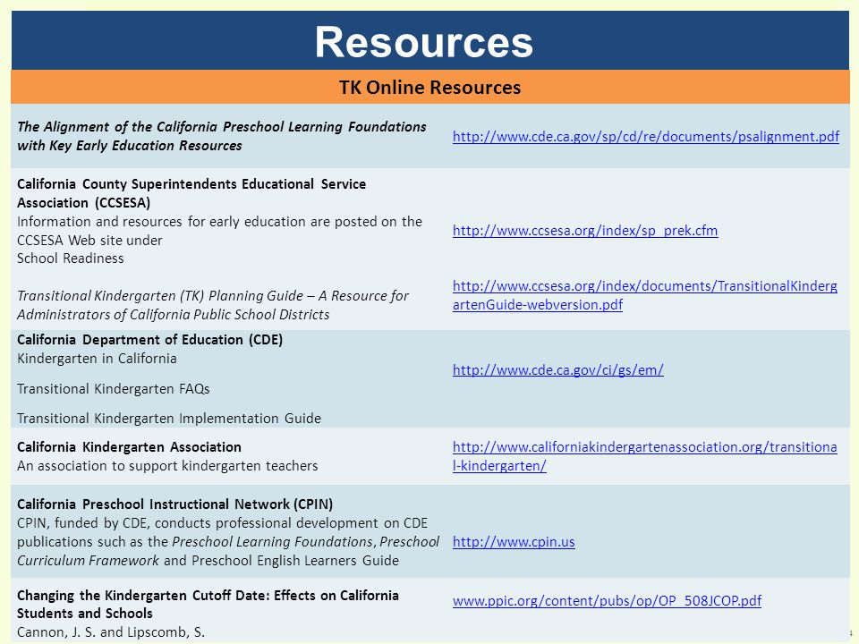 Resources 44 TK Online Resources The Alignment of the California Preschool Learning Foundations with Key Early Education Resources http://www.cde.ca.g