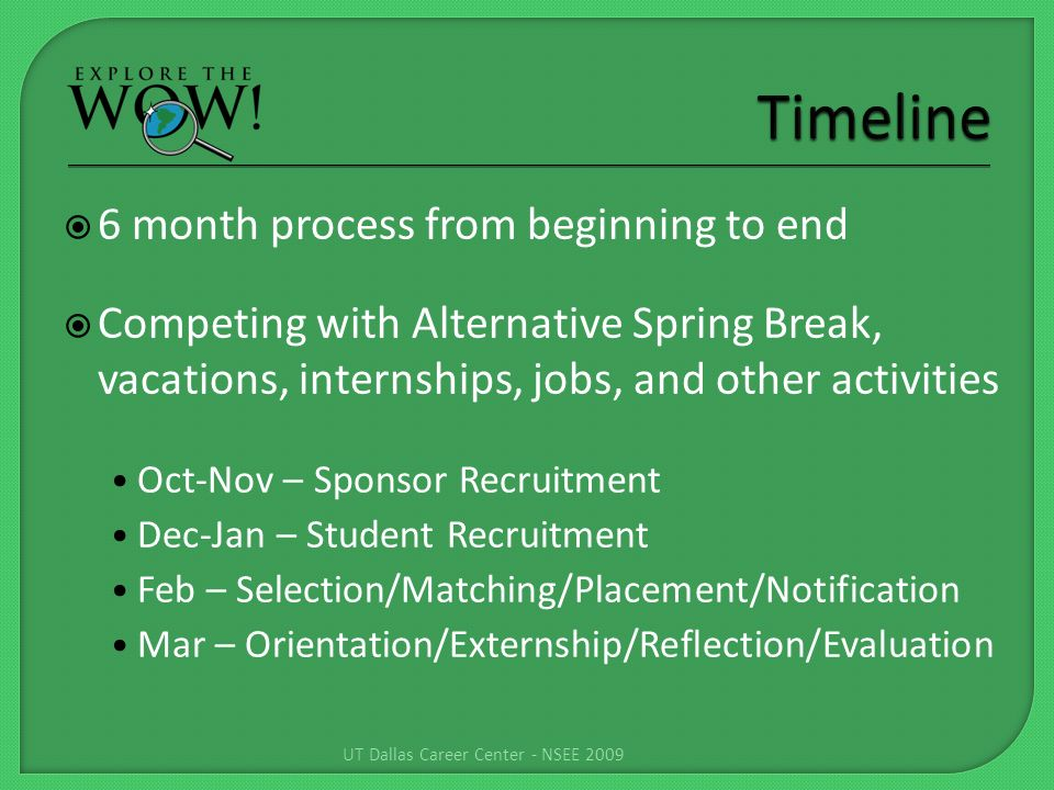 6 month process from beginning to end Competing with Alternative Spring Break, vacations, internships, jobs, and other activities Oct-Nov – Sponsor Recruitment Dec-Jan – Student Recruitment Feb – Selection/Matching/Placement/Notification Mar – Orientation/Externship/Reflection/Evaluation UT Dallas Career Center - NSEE 2009