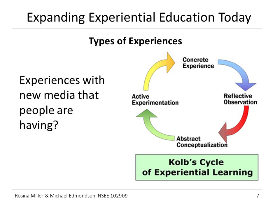 Expanding Experiential Education Today Rosina Miller & Michael Edmondson, NSEE 1029097 Types of Experiences Experiences with new media that people are