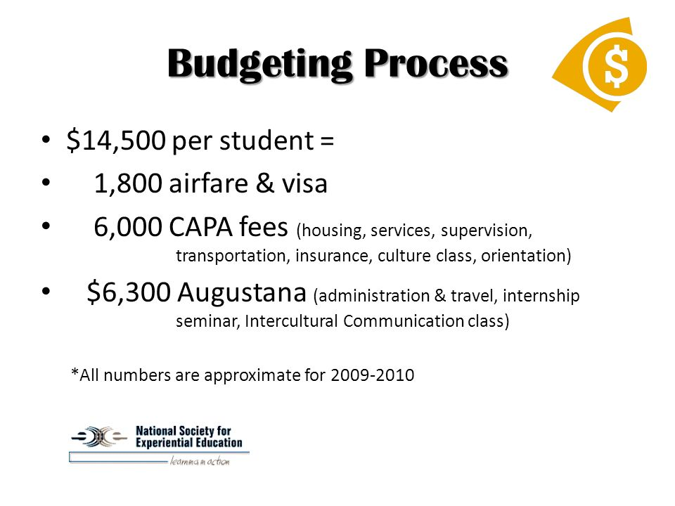 Budgeting Process $14,500 per student = 1,800 airfare & visa 6,000 CAPA fees (housing, services, supervision, transportation, insurance, culture class, orientation) $6,300 Augustana (administration & travel, internship seminar, Intercultural Communication class) *All numbers are approximate for 2009-2010
