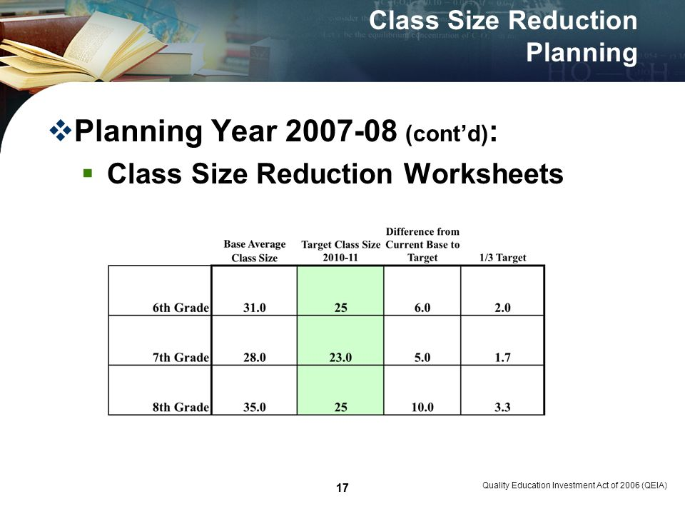 17 Quality Education Investment Act of 2006 (QEIA) 17 Class Size Reduction Planning Planning Year 2007-08 (contd) : Class Size Reduction Worksheets