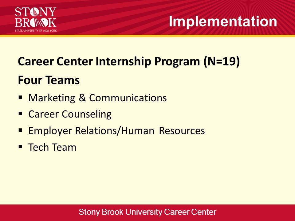 Career Center Internship Program (N=19) Four Teams Marketing & Communications Career Counseling Employer Relations/Human Resources Tech Team Implementation Stony Brook University Career Center