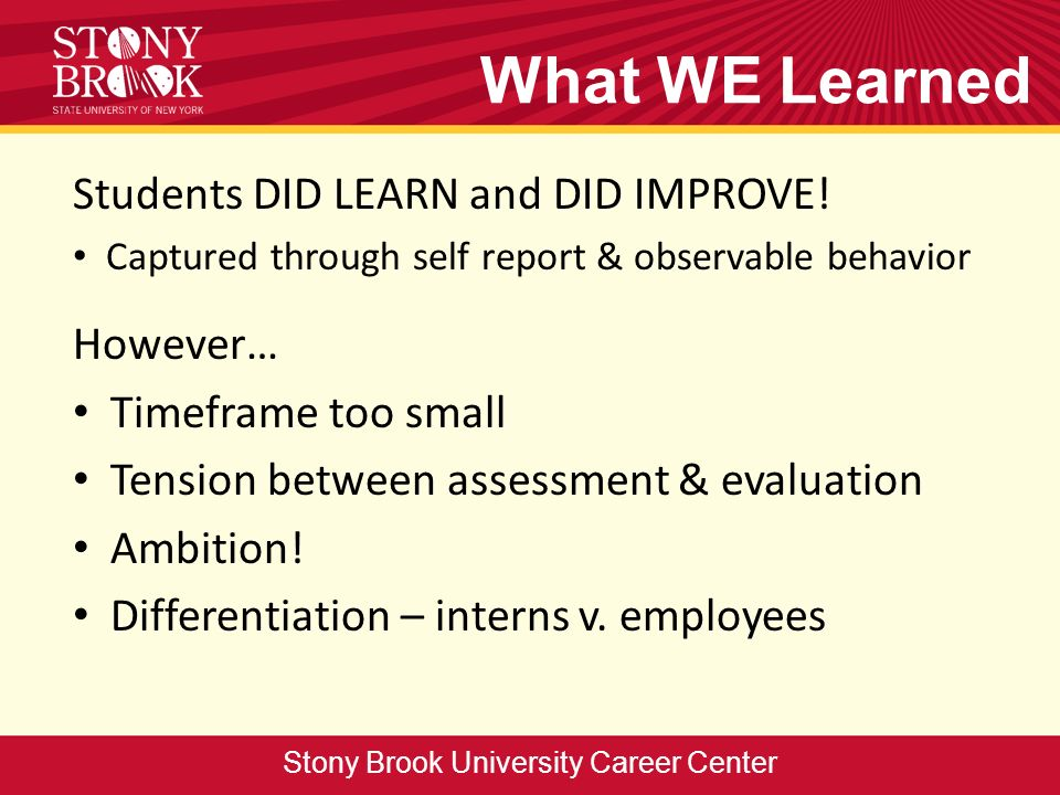 Students DID LEARN and DID IMPROVE! Captured through self report & observable behavior However… Timeframe too small Tension between assessment & evalu
