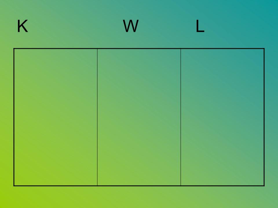 K W L