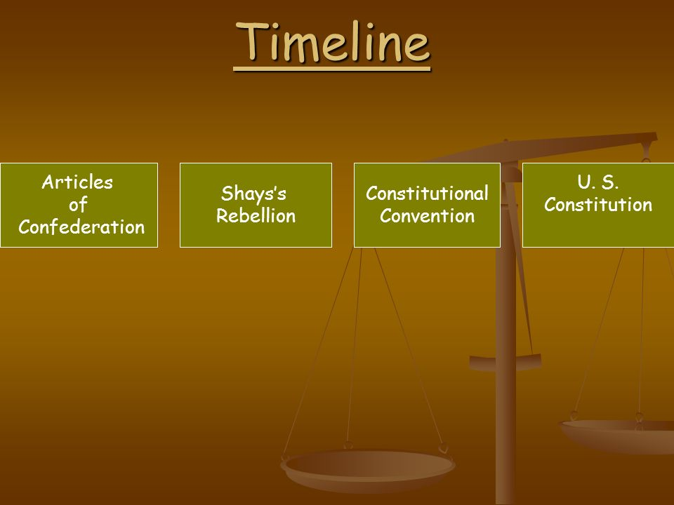 Timeline Articles of Confederation Constitutional Convention U. S. Constitution Shayss Rebellion