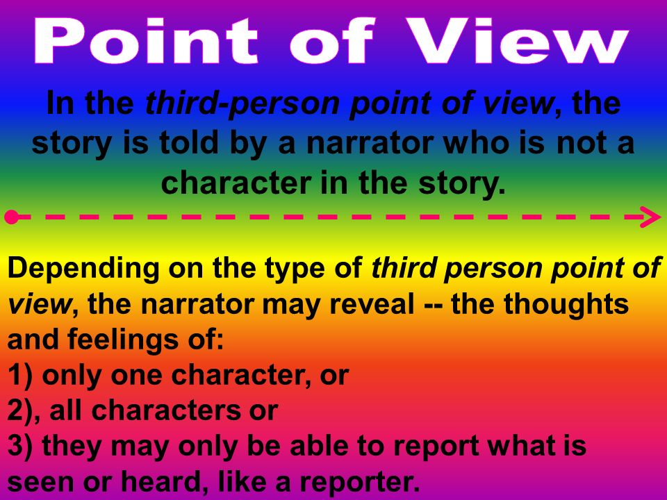 In the third-person point of view, the story is told by a narrator who is not a character in the story. Depending on the type of third person point of