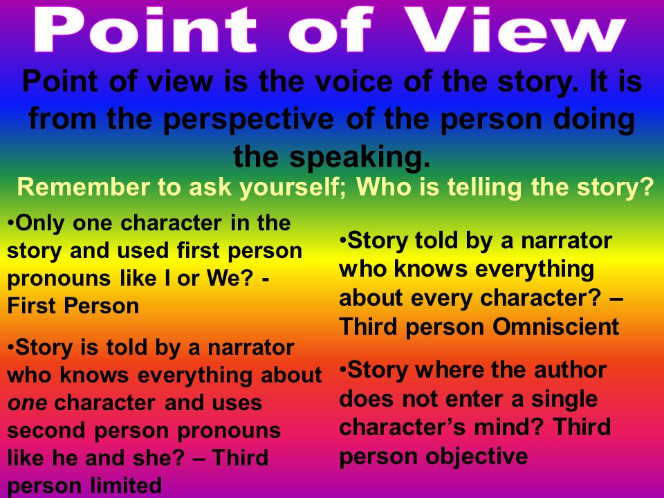 Point of view is the voice of the story. It is from the perspective of the person doing the speaking. Only one character in the story and used first p