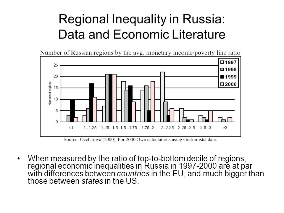 Regional Inequality in Russia: Data and Economic Literature When measured by the ratio of top-to-bottom decile of regions, regional economic inequalities in Russia in 1997-2000 are at par with differences between countries in the EU, and much bigger than those between states in the US.