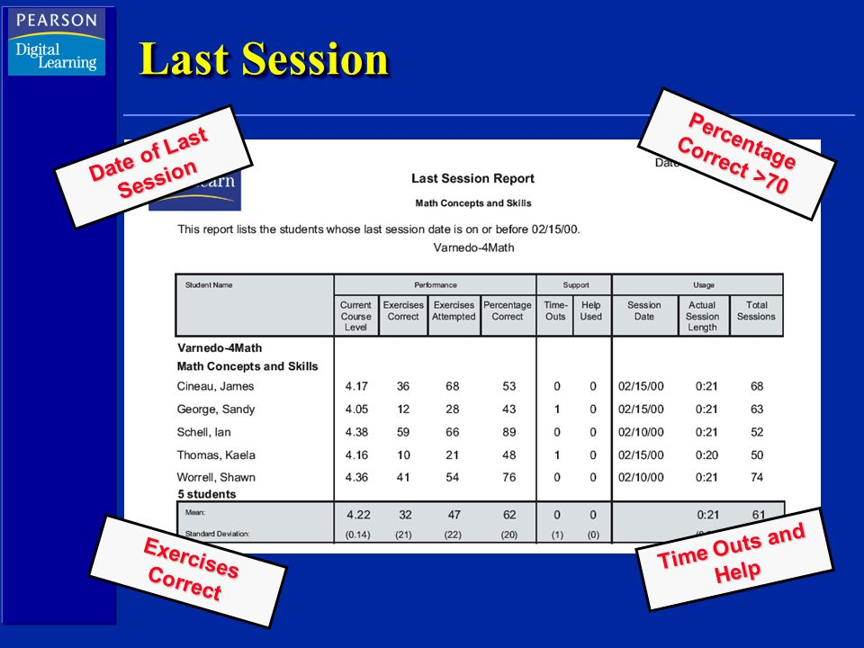 Last Session Exercises Correct Percentage Correct >70 Date of Last Session Time Outs and Help