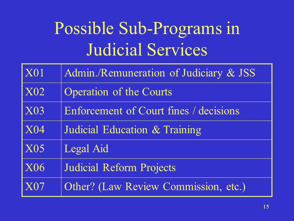 15 Possible Sub-Programs in Judicial Services X01Admin./Remuneration of Judiciary & JSS X02Operation of the Courts X03Enforcement of Court fines / decisions X04Judicial Education & Training X05Legal Aid X06Judicial Reform Projects X07Other.